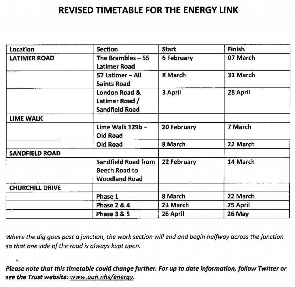 Work schedule issued 23 Feb 2017